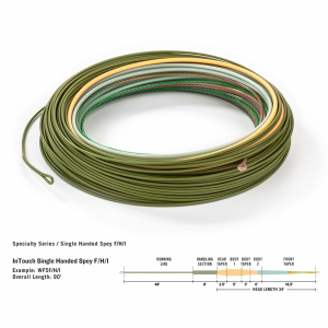 Rio InTouch 3D Single Hand Spey Fly Line