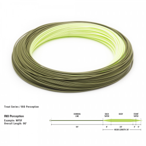 PREMIER RIO PERCEPTION FLY LINE